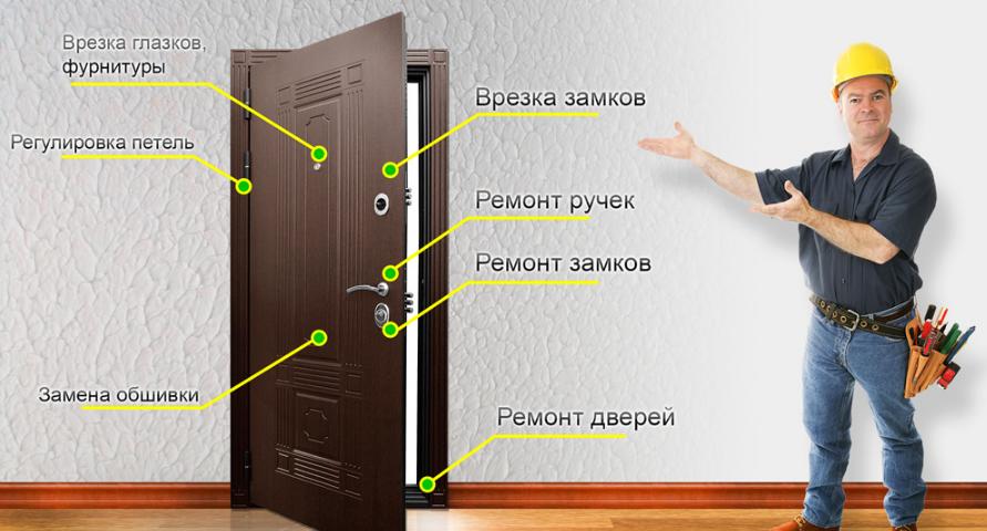 Железные двери ремонт своими руками